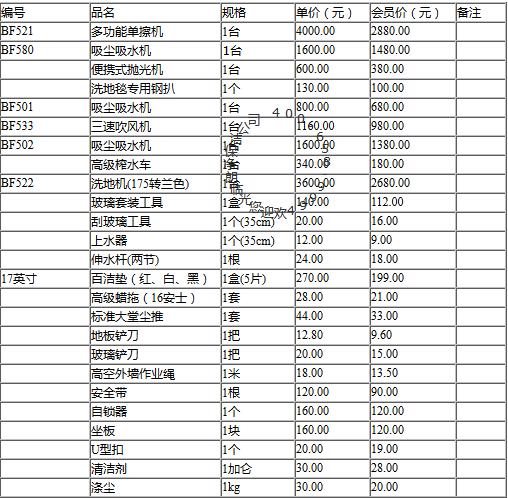 保洁设备,工具,药剂价格明细表(四)